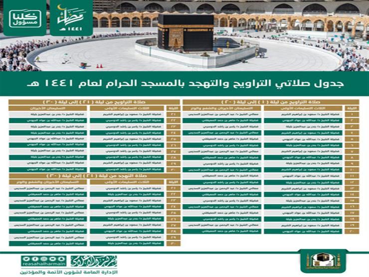 ائمة الحرم المكي 2020 | اسماء ائمة الحرم المكي في رمضان 1441