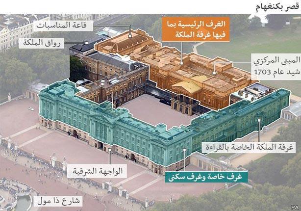 150625155816_buckingham_palace_624_arabic