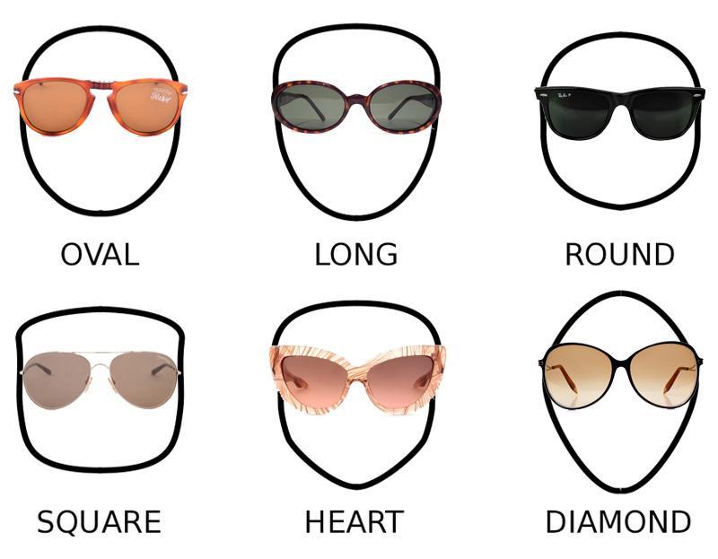 كيف تختار النظارة المناسبة لوجهك؟