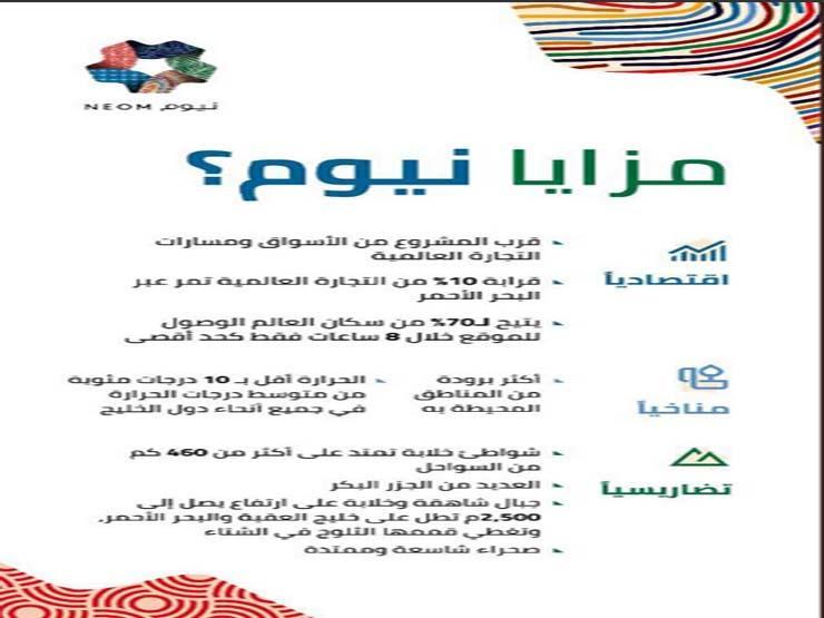 مزايا ومكاسب مشروع نيوم السعودي انفوجرافيك مصراوى
