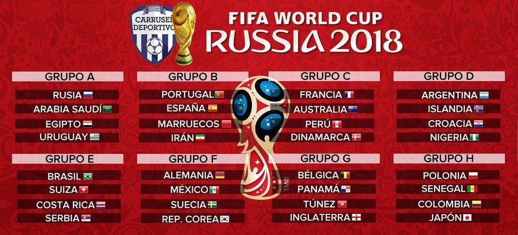 نتائج قرعة نهائيات العالم 2018