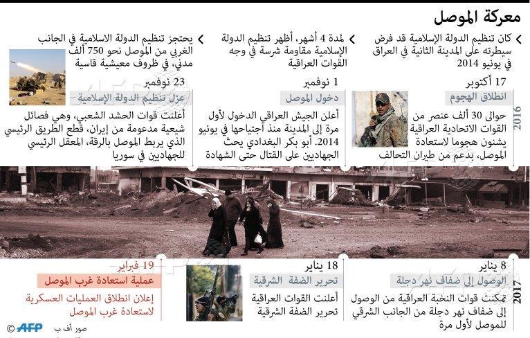 انطلاق عملية تحرير غرب الموصل