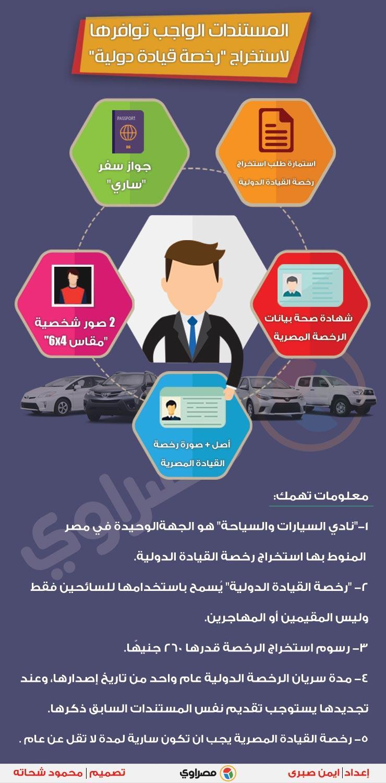 المستندات-الواجب-توافرها-لاستخراج-رخصة-قيادة-دولية-3