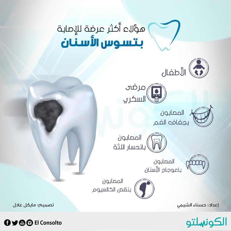 هؤلاء-أكثر-عرضة-للإصابة-بتسوس-الأسنان-(1)