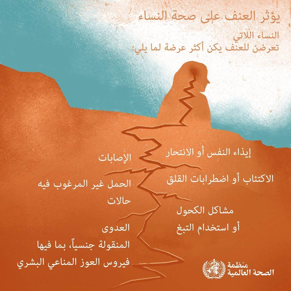 منظمة-الصحة-العالمية-2