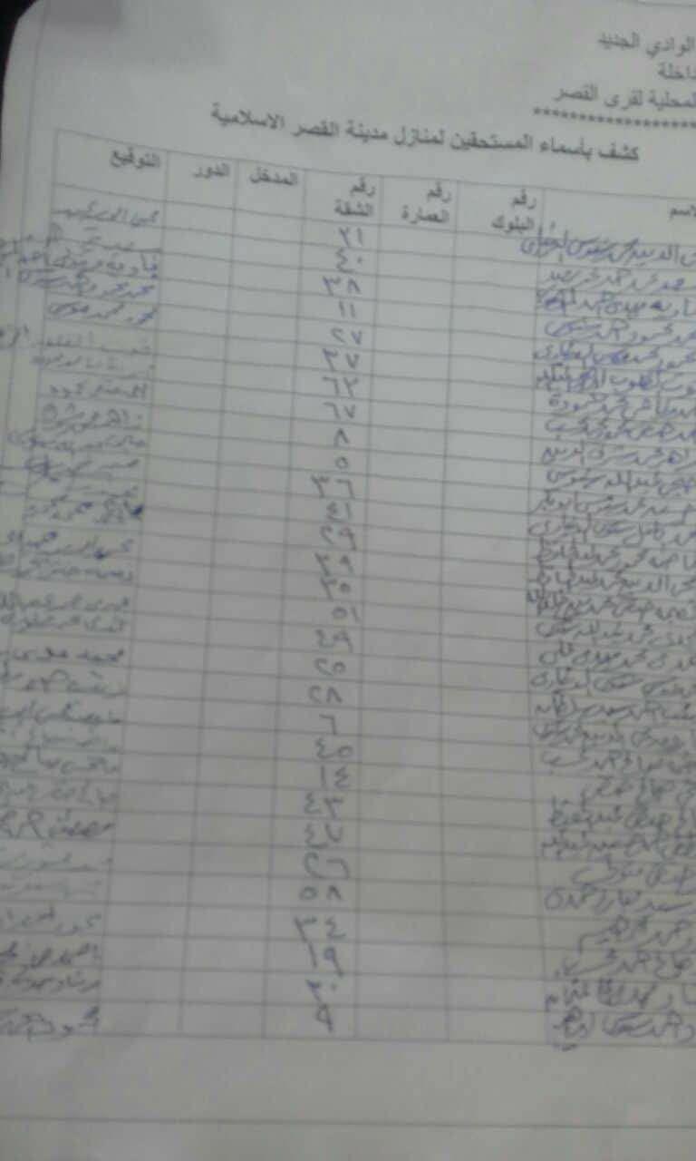 كشف اسماءالمنتفعين بقرعة اسكان قرية القصر الاسلامية بالوادي الجديد