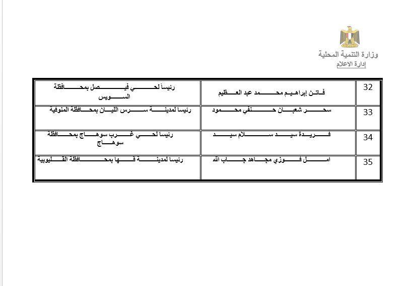 حركة تغييرات وزارة التنمية المحلية.JPG 2