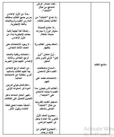 التعليم العام في مصر 2019-2