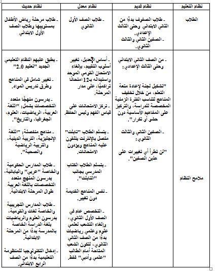 التعليم العام في مصر 2019-1