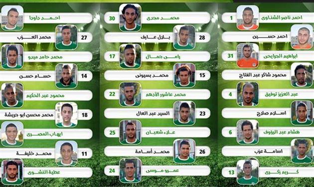قائمة النادي المصري البورسعيدي للموسم الجديد