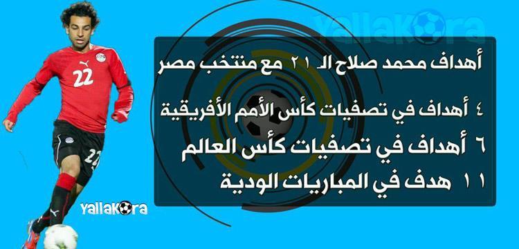 أهداف صلاح الدولية - لقطة من الفيديو