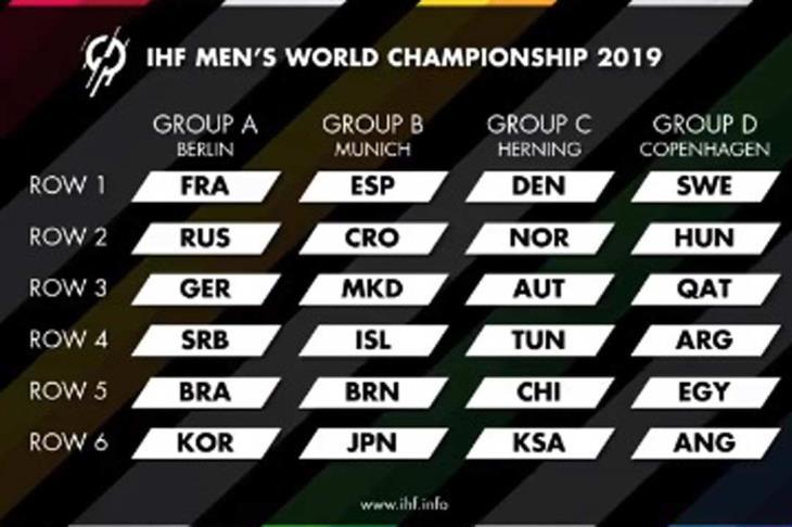 كرة يد.. مصر ضمن مجموعة السويد والمجر وقطر بكأس العالم 2019