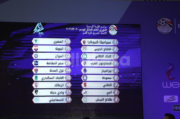 قرعة الدوري.. الأهلي والزمالك بالجولة الـ4 والـ21 في الموسم الجديد